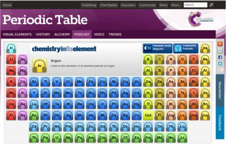 Royal society of chemistrys interactive periodic table welcome to the royal society of chemistrys interactive periodic table also produce a podcast about each element which you can listen to urtaz Images
